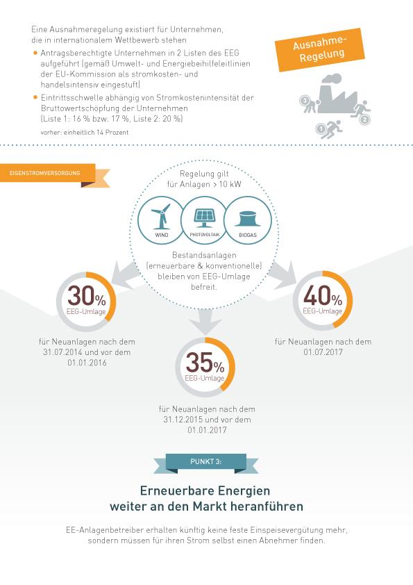 infografik_elektromobilitaet_MASTER_2014_21_07