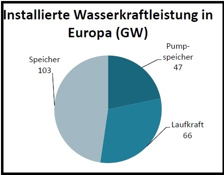 Wasserkraft2