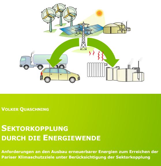 Sektorenkopplung. Energiewende aktuell - wie lange werden wir Erdgas in Deutschland noch brauchen?