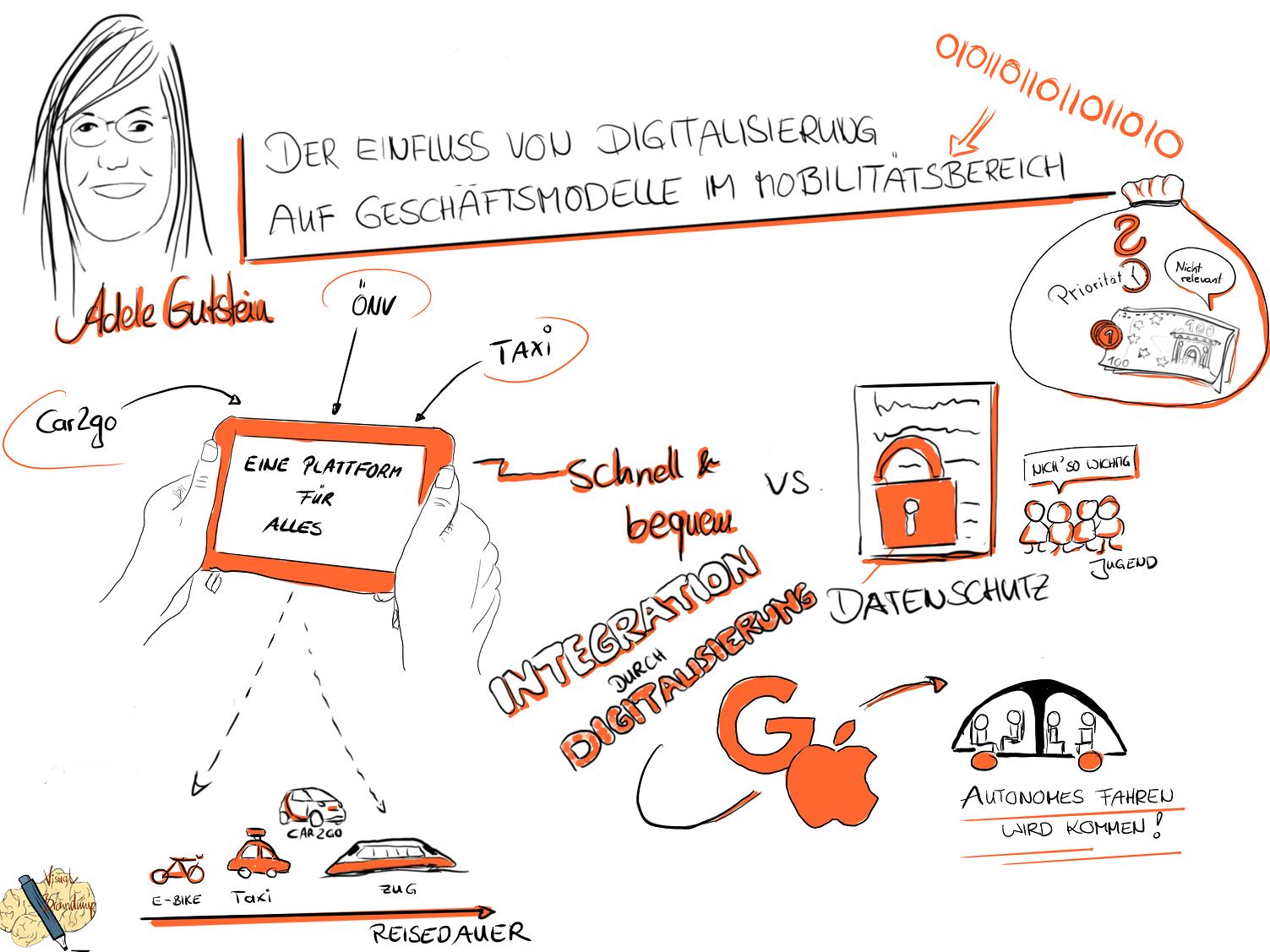 Adele Gutstein von car2go sprach über die Zukunft der Mobilität im 21 Jahrhundert.