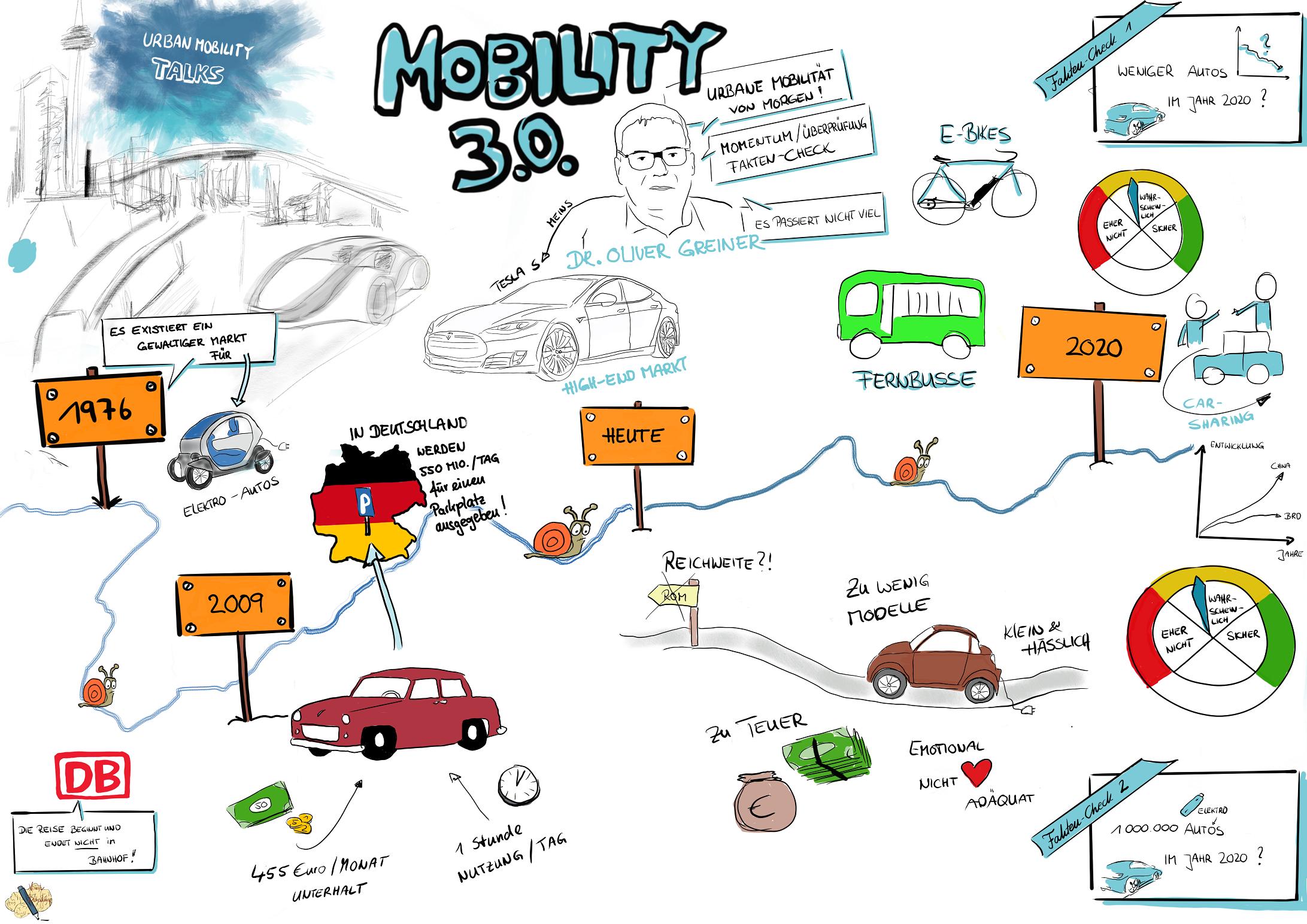 Urbane Mobilität im 21. Jahrhundert - die Keynote von Oliver Greiner im Bild
