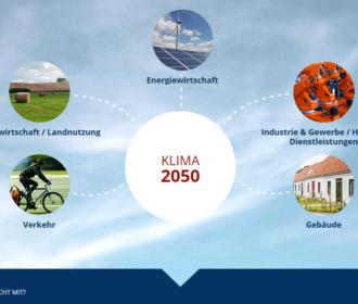 Klimaschutzplan der Bundesregierung