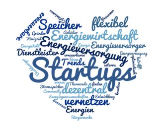 Wortwolke: Startups als die vielversprechenden Energiewende-Beschleuniger im Fokus