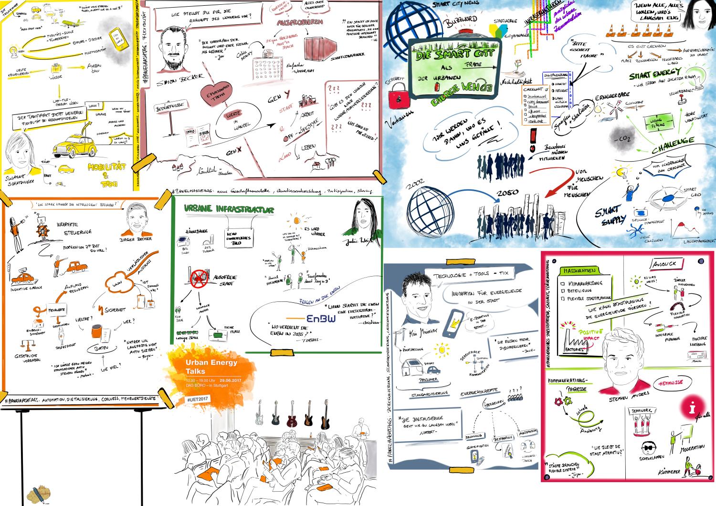 #UET2017, urbane Energiewende: Visual Braindump hat ein visuelles Protokoll erstellt.