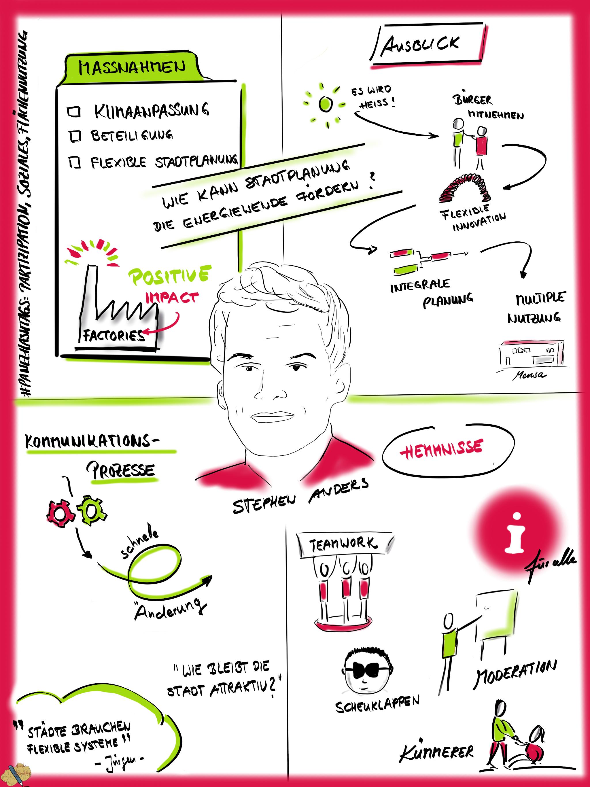 #UET2017, urbane Energiewende: Das Panel von Dr. Stephan Anders von der DGNB Deutsche Gesellschaft für Nachhaltiges Bauen e.V. diskutierte über energetisch optimierte Stadtplanung: Wie kann die Stadtplanung die Energiewende fördern?