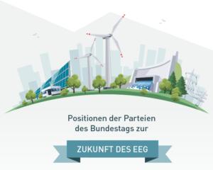 Infografik zur Bundestagswahl