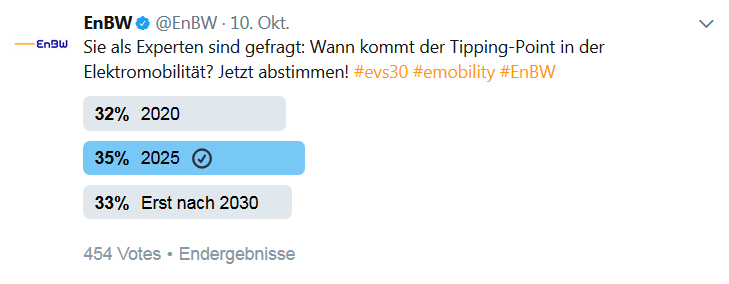 Tipping Point bei Twitter